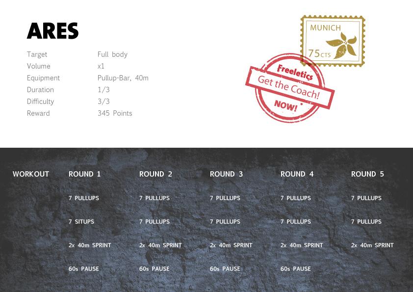 Freeletics Ares - Freeletics bodyweight workout
